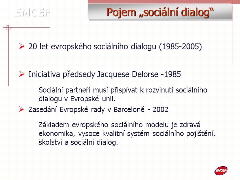 """Pojem """"sociální dialog  20 let evropského sociálního dialogu (1985-2005)  Iniciativa předsedy Jacquese Delorse -1985 Sociální partneři musí přispívat k rozvinutí sociálního dialogu v Evropské unii."""