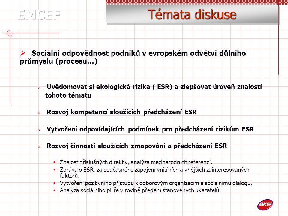 Témata diskuse  Sociální odpovědnost podniků v evropském odvětví důlního průmyslu (procesu…)  Uvědomovat si ekologická rizika ( ESR) a zlepšovat úroveň znalostí tohoto tématu  Rozvoj kompetencí sloužících předcházení ESR  Vytvoření odpovídajících podmínek pro předcházení rizikům ESR  Rozvoj činností sloužících zmapování a předcházení ESR  Znalost příslušných direktiv, analýza mezinárodních referencí.