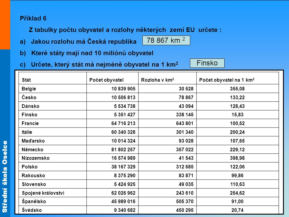 Střední škola Oselce Příklad 6 Z tabulky o klasifikaci za dva roky studia vypočtěte : a) Průměry známek za jednotlivá pololetí b) Průměrnou známku z jednotlivých předmětů za 2 roky Předmět 1.ročník2.ročník 1.pololetí2.pololetí1.pololetí2.pololetí Český jazyk a literatura4433 Matematika3444 Občanská výchova3322 Tělesná výchova3322 Potraviny a výživa3333 Zařízení závodů4332 Hospodářské výpočty3432 Technologie3333 Odborný výcvik3444