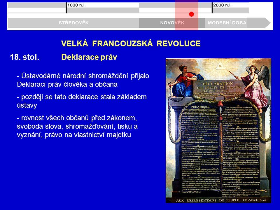 18. stol. VELKÁ FRANCOUZSKÁ REVOLUCE Deklarace práv - Ústavodárné národní shromáždění přijalo Deklaraci práv člověka a občana - později se tato deklar