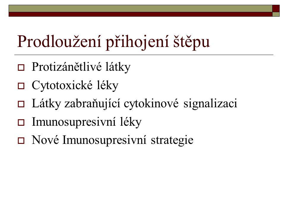 Prodloužení přihojení štěpu  Protizánětlivé látky  Cytotoxické léky  Látky zabraňující cytokinové signalizaci  Imunosupresivní léky  Nové Imunosupresivní strategie