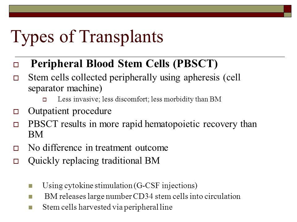Types of Transplants  Peripheral Blood Stem Cells (PBSCT)  Stem cells collected peripherally using apheresis (cell separator machine)  Less invasiv