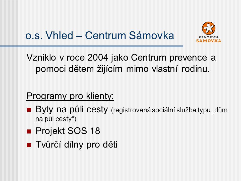 o.s. Vhled – Centrum Sámovka Vzniklo v roce 2004 jako Centrum prevence a pomoci dětem žijícím mimo vlastní rodinu. Programy pro klienty: Byty na půli