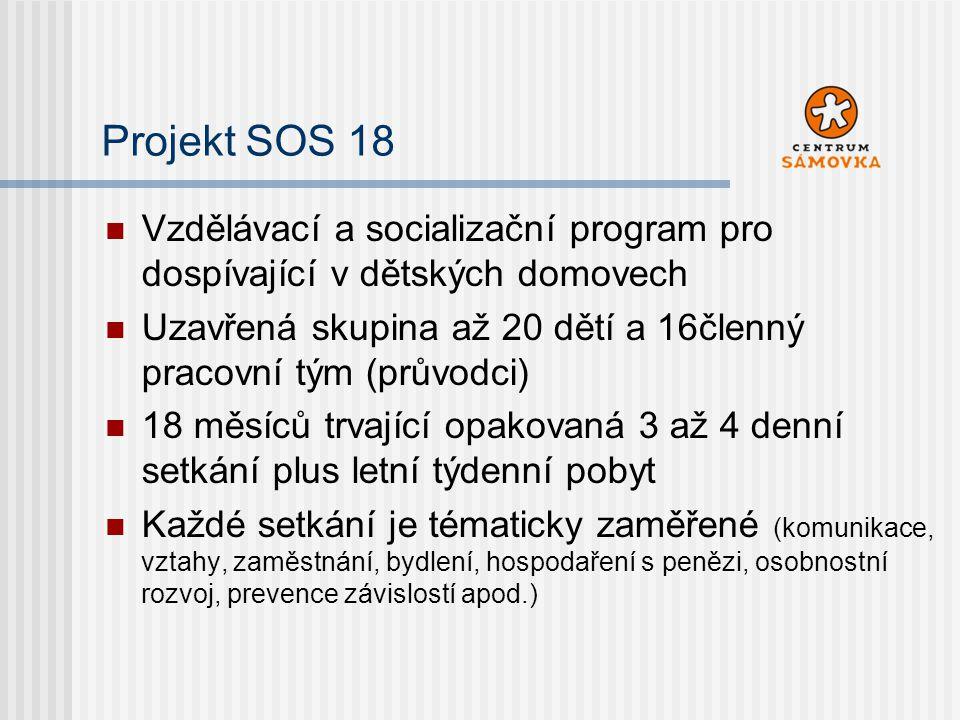 Projekt SOS 18 Vzdělávací a socializační program pro dospívající v dětských domovech Uzavřená skupina až 20 dětí a 16členný pracovní tým (průvodci) 18 měsíců trvající opakovaná 3 až 4 denní setkání plus letní týdenní pobyt Každé setkání je tématicky zaměřené (komunikace, vztahy, zaměstnání, bydlení, hospodaření s penězi, osobnostní rozvoj, prevence závislostí apod.)