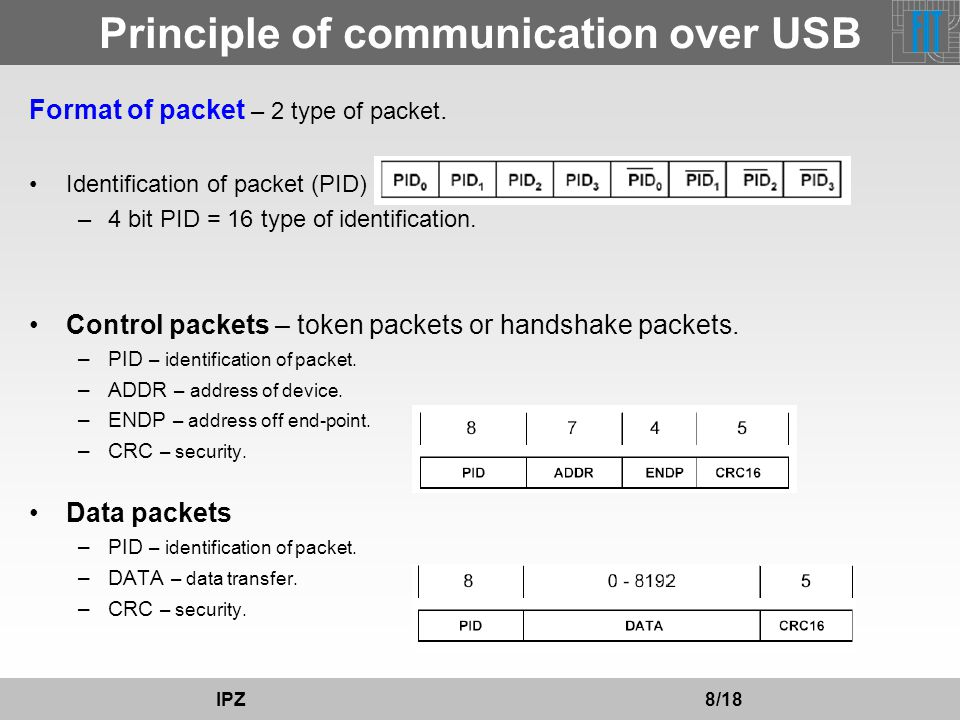 Principle of communication over USB Format of packet – 2 type of packet.