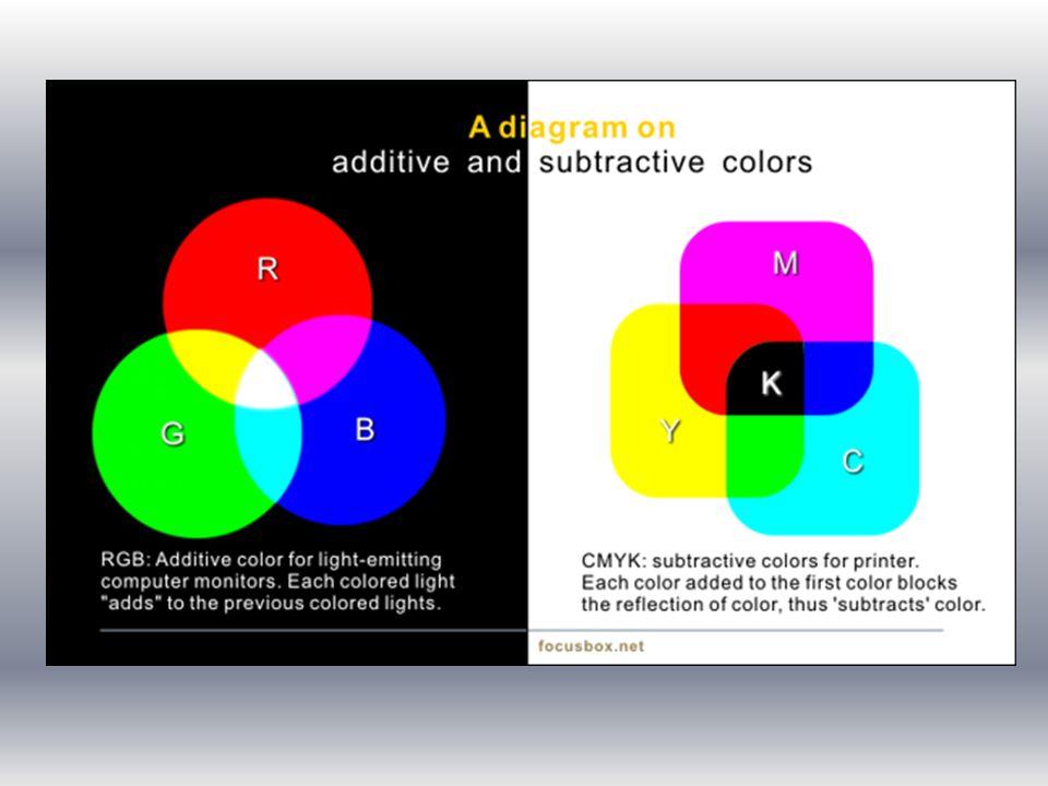 Barevná hloubka, DPI počet bitů použitých k popisu určité barvy nebo pixelu v bitmapovém obrázku (čím více- tím lepší a více odstínů, náročné) DPI (dots per inch)=kolik obrazových bodů (pixelů) se vejde do délky jednoho palce.