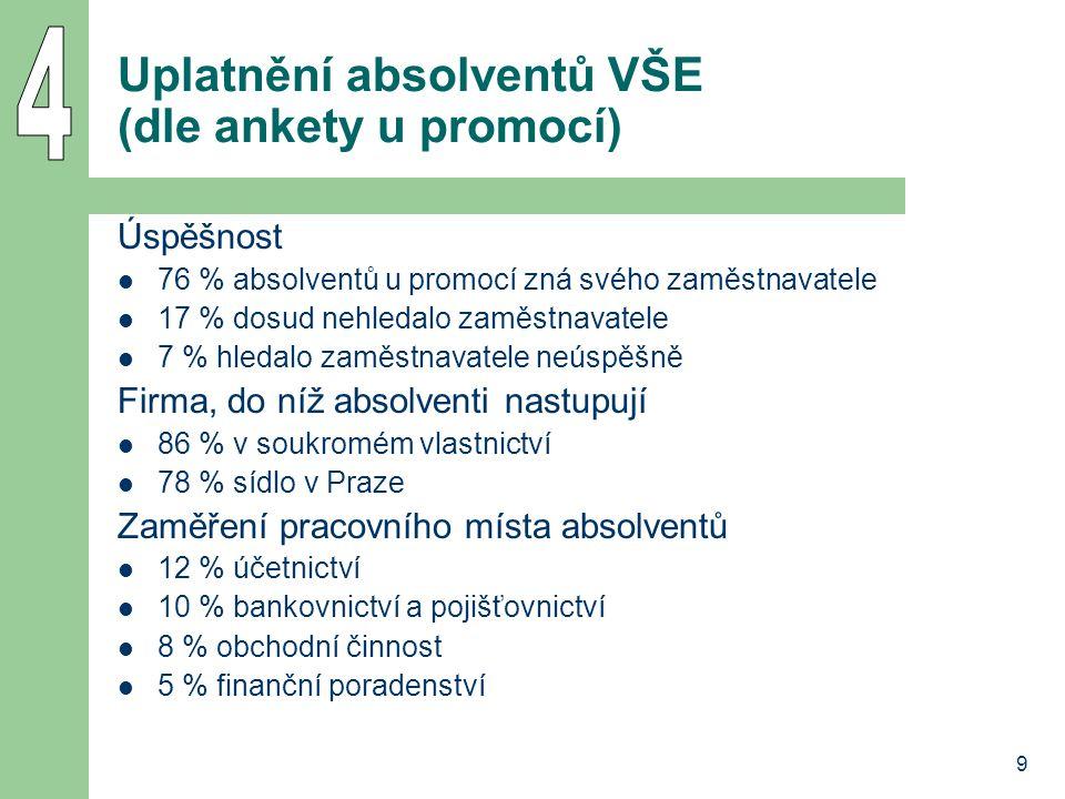 30 Diskuse V prodeji Informační CD FPH (vyšlo 1/2003, 70 Kč) Kaňka, M.