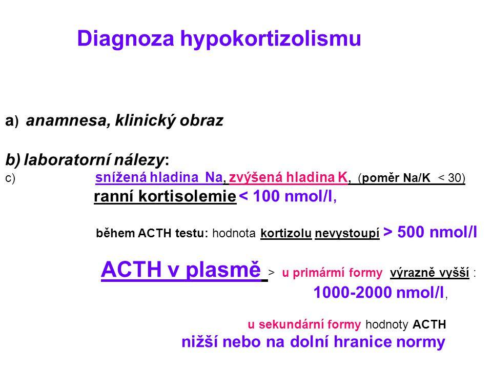 Diagnoza hypokortizolismu a ) anamnesa, klinický obraz b)laboratorní nálezy: c) snížená hladina Na, zvýšená hladina K, (poměr Na/K < 30) ranní kortisolemie < 100 nmol/l, během ACTH testu: hodnota kortizolu nevystoupí > 500 nmol/l ACTH v plasmě > u primármí formy výrazně vyšší : 1000-2000 nmol/l, u sekundární formy hodnoty ACTH nižší nebo na dolní hranice normy