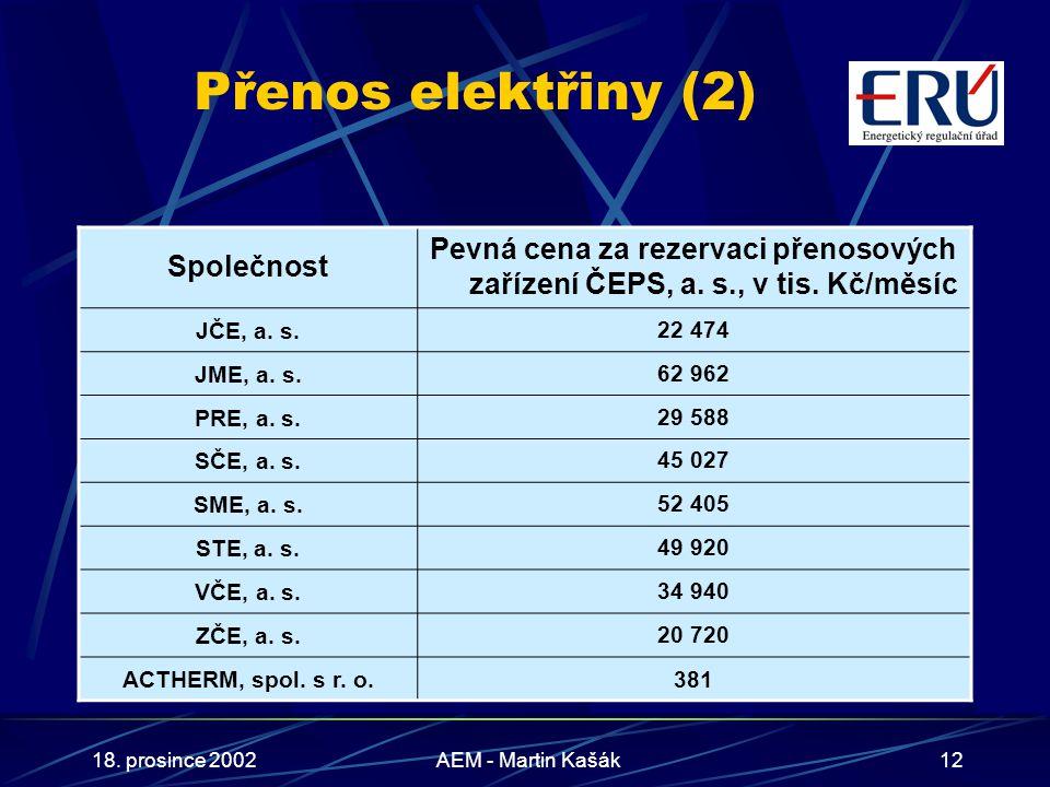 18. prosince 2002AEM - Martin Kašák12 Přenos elektřiny (2) Společnost Pevná cena za rezervaci přenosových zařízení ČEPS, a. s., v tis. Kč/měsíc JČE, a