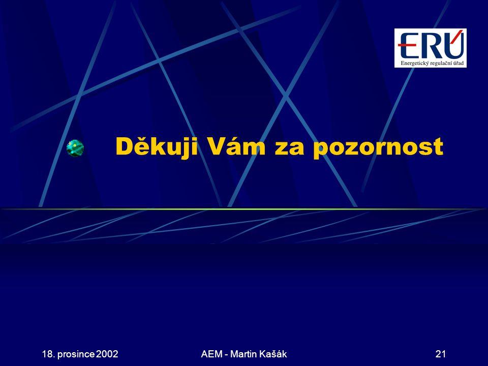 18. prosince 2002AEM - Martin Kašák21 Děkuji Vám za pozornost