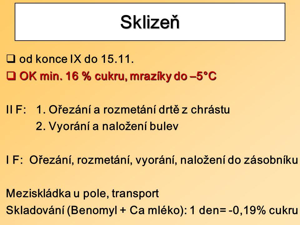 Sklizeň  od konce IX do 15.11.  OK min. 16 % cukru, mrazíky do –5°C II F: 1.