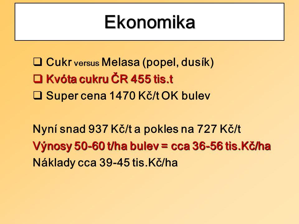 Ekonomika  Cukr versus Melasa (popel, dusík)  Kvóta cukru ČR 455 tis.t  Super cena 1470 Kč/t OK bulev Nyní snad 937 Kč/t a pokles na 727 Kč/t Výnosy 50-60 t/ha bulev = cca 36-56 tis.Kč/ha Náklady cca 39-45 tis.Kč/ha