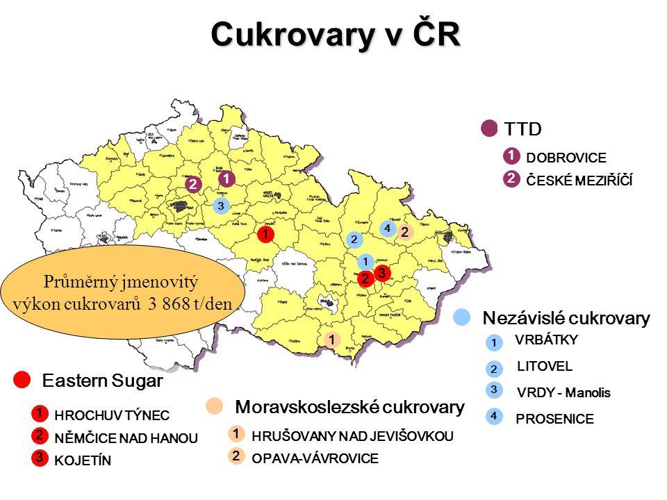 Užitkové směry  konzumní (velmi rané až pozdní)  zušlechtěné výrobky (pomfr., chips, loupárny, sterilace, kaše)  škrobárenské/průmyslové (nad 15% škrobu)  krmné (odpad)  sadbové Varné typy A (salátové) – C (kaše), i D (škrobárny)