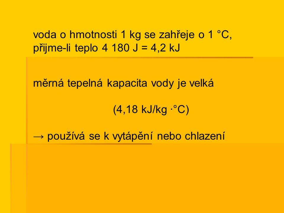 voda o hmotnosti 1 kg se zahřeje o 1 °C, přijme-li teplo 4 180 J = 4,2 kJ měrná tepelná kapacita vody je velká (4,18 kJ/kg ·°C) → používá se k vytápěn
