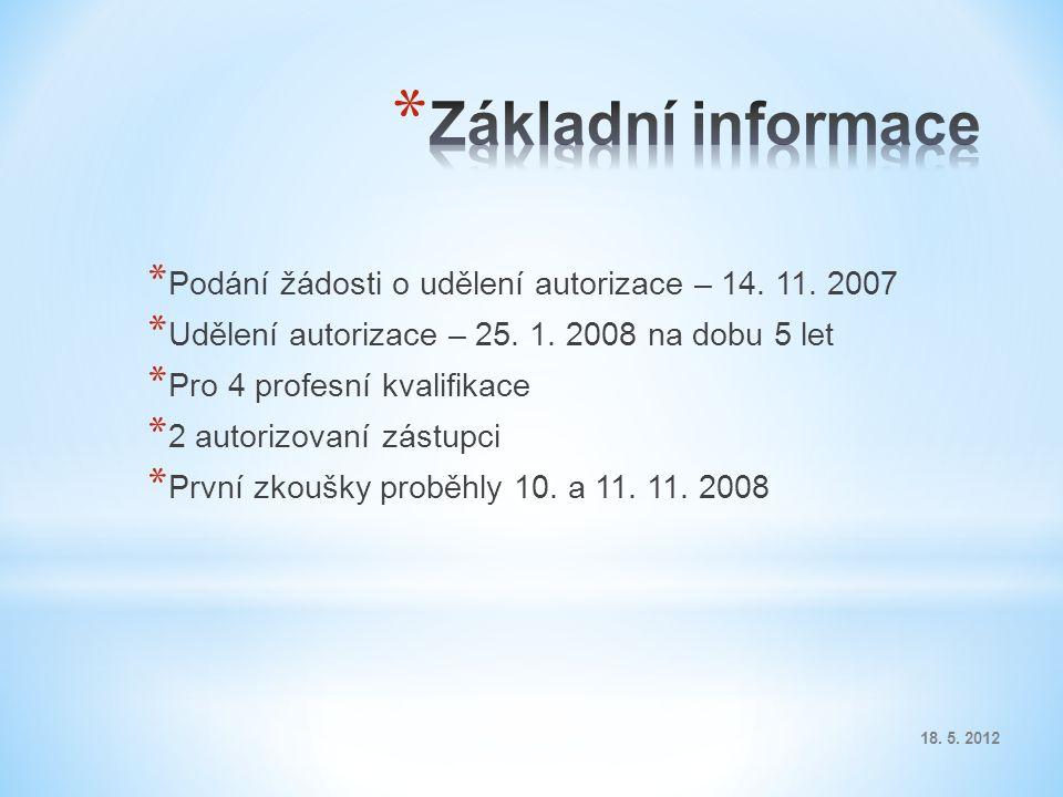* Podání žádosti o udělení autorizace – 14. 11. 2007 * Udělení autorizace – 25. 1. 2008 na dobu 5 let * Pro 4 profesní kvalifikace * 2 autorizovaní zá