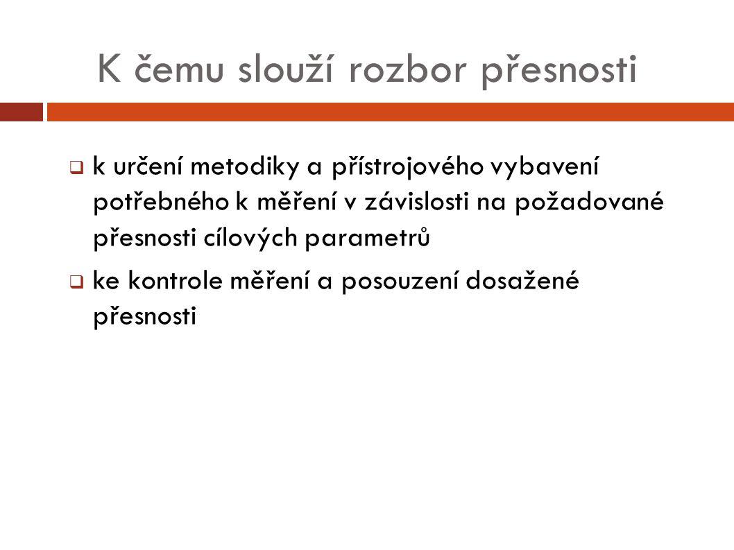 Použitá literatura  Studijní opory GE16 Modul 03 ŠVÁBENSKÝ, Otakar, Alexej VITULA a Jiří BUREŠ.