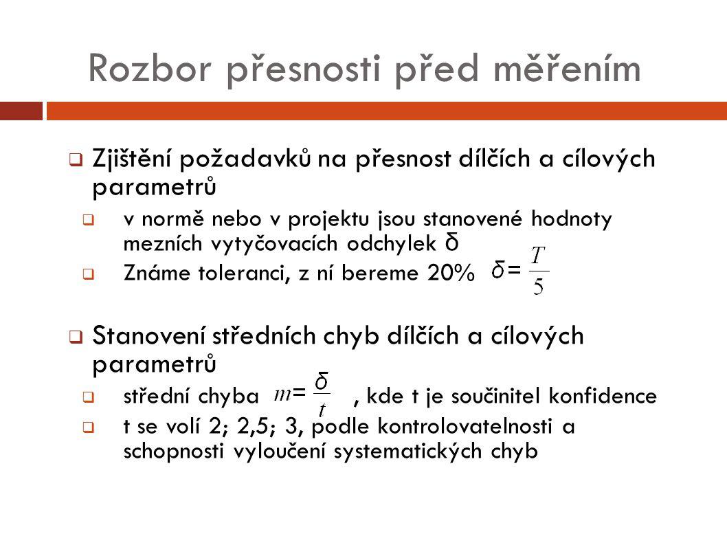 Rozbor přesnosti před měřením  Výběr technologie a prostředků vytyčování (metody a přístrojů)  zásada stejného/nestejného vlivu (vychází ze zákona přenášení středních chyb)  simulační metoda (tvorba quasi náhodných měřických chyb a postupné výpočty cílového parametru) – postupně měníme přesnost měřených veličin  výsledkem je požadovaná přesnost měřených veličin v závislosti na vybrané metodě  z toho určíme metodu, přístroje a počet opakování měření