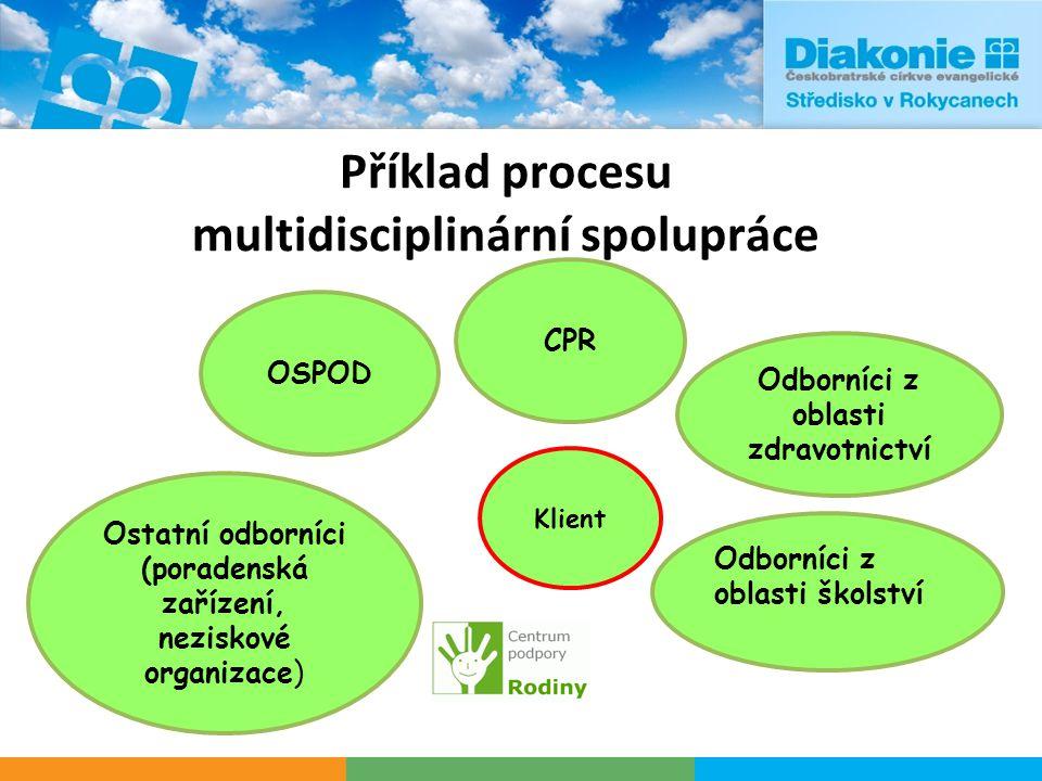 Příklad procesu multidisciplinární spolupráce Odborníci z oblasti školství CPR OSPOD Odborníci z oblasti zdravotnictví Klient Ostatní odborníci (porad