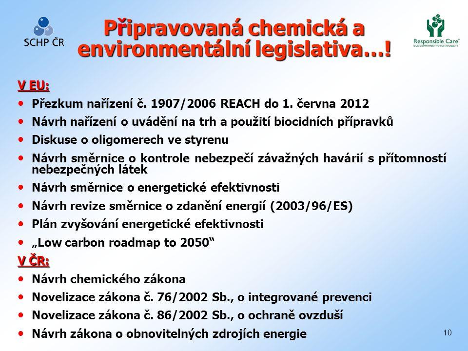 10 Připravovaná chemická a environmentální legislativa….
