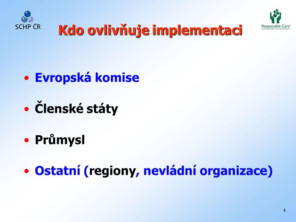 4 Kdo ovlivňuje implementaci Evropská komise Členské státy Průmysl Ostatní (regiony, nevládní organizace)
