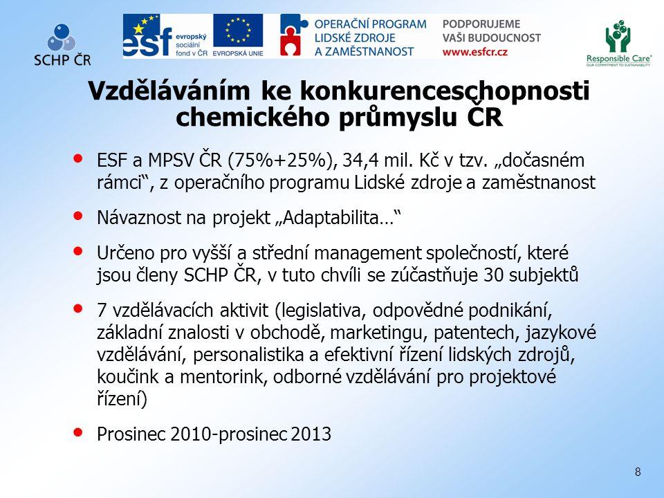 8 Vzděláváním ke konkurenceschopnosti chemického průmyslu ČR ESF a MPSV ČR (75%+25%), 34,4 mil.