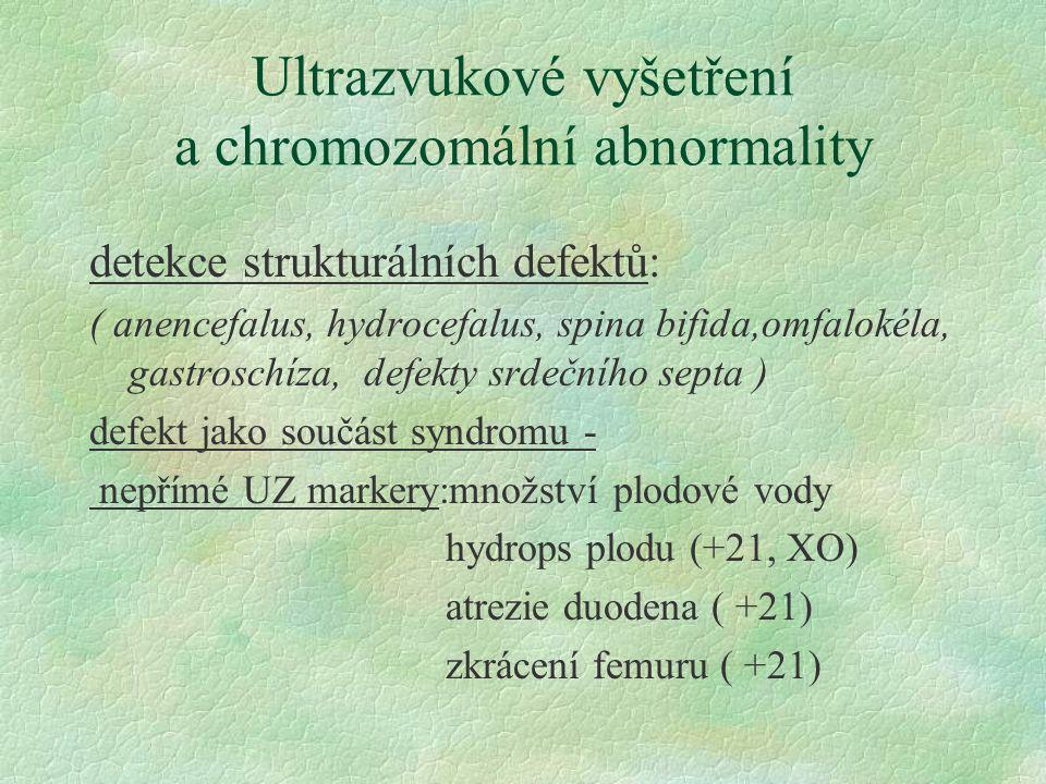 Ultrazvukové vyšetření a chromozomální abnormality detekce strukturálních defektů: ( anencefalus, hydrocefalus, spina bifida,omfalokéla, gastroschíza,