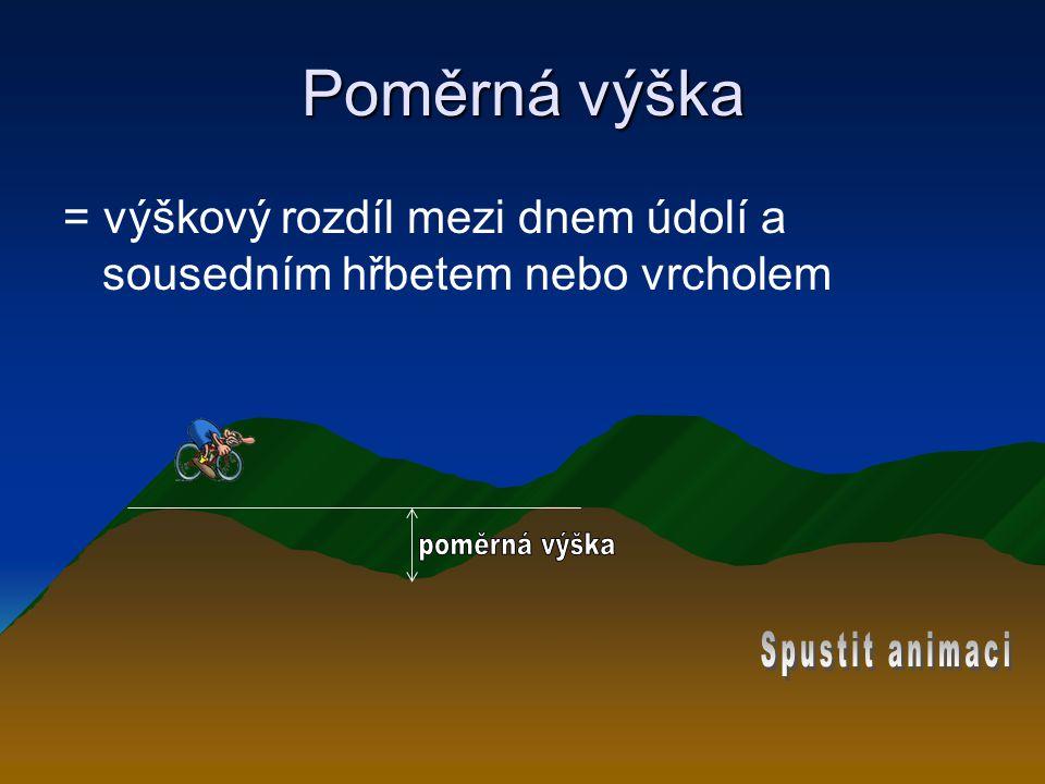Poměrná výška = výškový rozdíl mezi dnem údolí a sousedním hřbetem nebo vrcholem