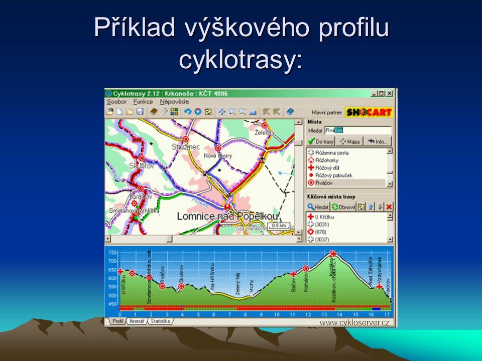 Příklad výškového profilu cyklotrasy: www.cykloserver.cz