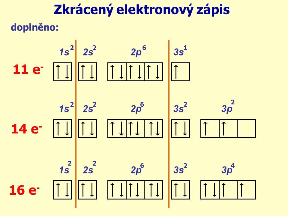 dlouhá řada…: 1.2.3. 4. Zkrácený elektronový zápis vrstvy v atomovém obalu
