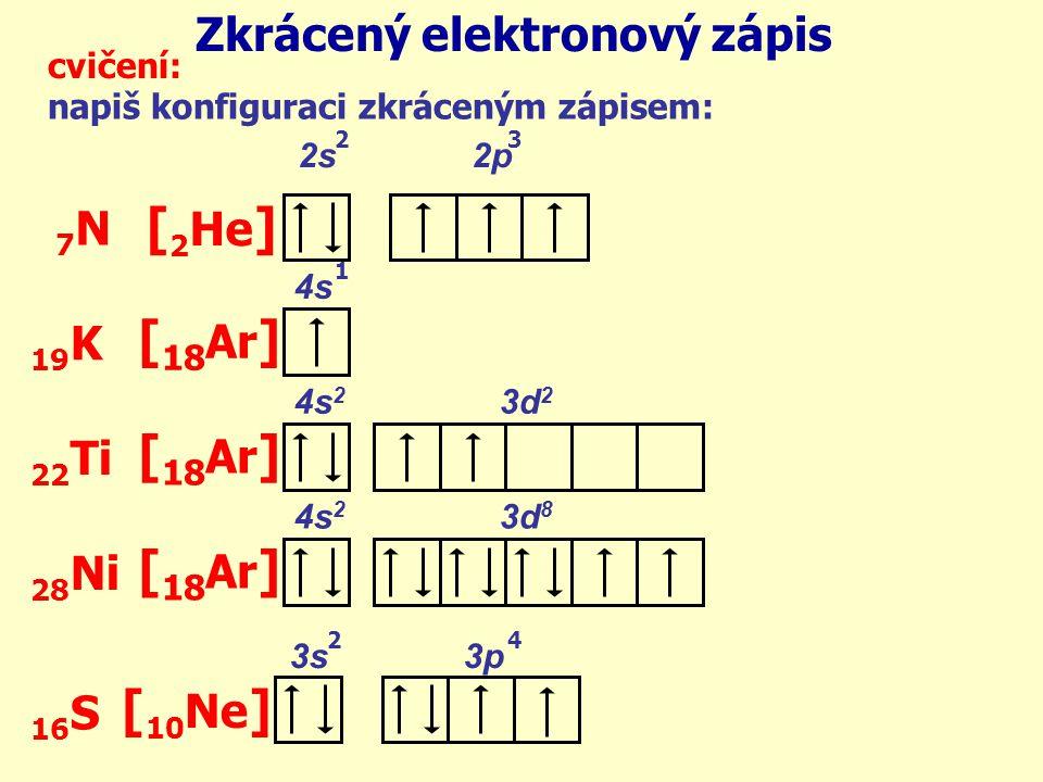 cvičení: napiš konfiguraci zkráceným zápisem: 7N7N 19 K Zkrácený elektronový zápis 22 Ti 28 Ni 16 S 2s 2p 4s [ 2 He ] 23 [ 18 Ar ] 1 4s 2 3d 2 [ 18 Ar ] 4s 2 3d 8 3s 3p [ 10 Ne ] 24