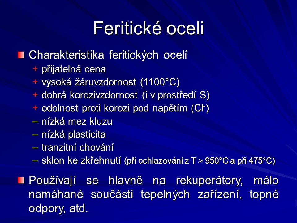 Feritické oceli Charakteristika feritických ocelí +přijatelná cena +vysoká žáruvzdornost (1100°C) +dobrá korozivzdornost (i v prostředí S) +odolnost p