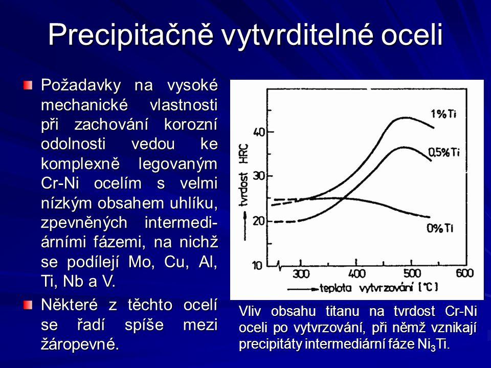 Precipitačně vytvrditelné oceli Vliv obsahu titanu na tvrdost Cr-Ni oceli po vytvrzování, při němž vznikají precipitáty intermediární fáze Ni 3 Ti. Po