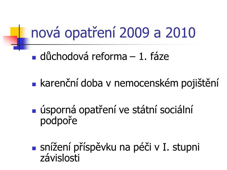 nová opatření 2009 a 2010 důchodová reforma – 1.