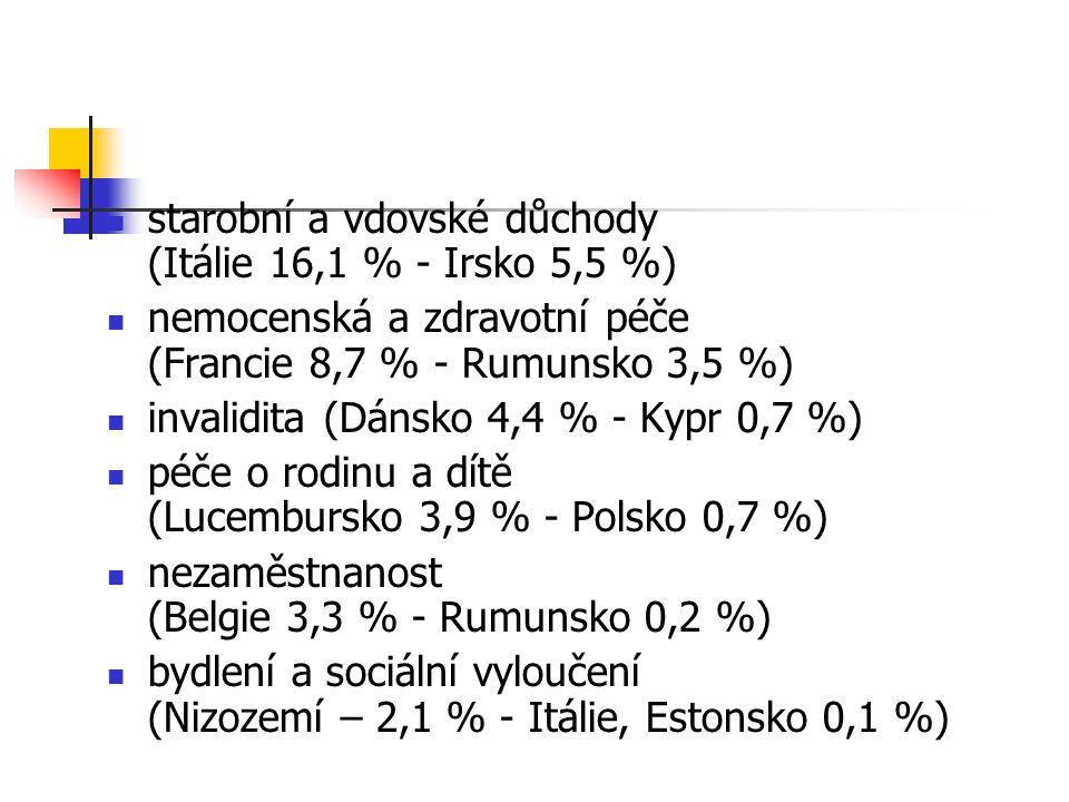 míra nezaměstnanosti (v %) prosinec 2011 Španělsko22,9EU - 2710,0 Irsko14,3ČR6,8 Portugalsko13,5Malta6,4 Slovensko13,5Německo5,5 Bulharsko11,5Lucembursko5,3 Maďarsko10,9Nizozemsko4,6 Francie10,1Rakousko4,0