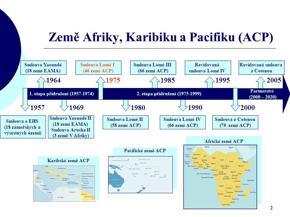 2 Africké země ACP Pacifické země ACP Karibské země ACP Země Afriky, Karibiku a Pacifiku (ACP) 1.
