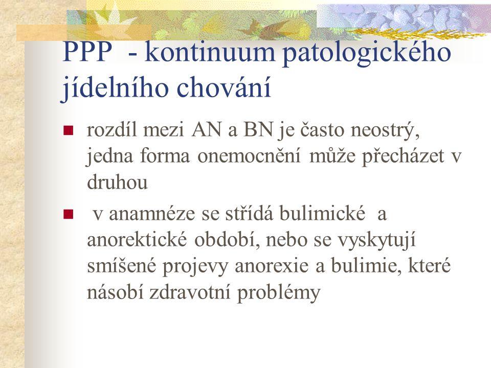 PPP - kontinuum patologického jídelního chování rozdíl mezi AN a BN je často neostrý, jedna forma onemocnění může přecházet v druhou v anamnéze se stř