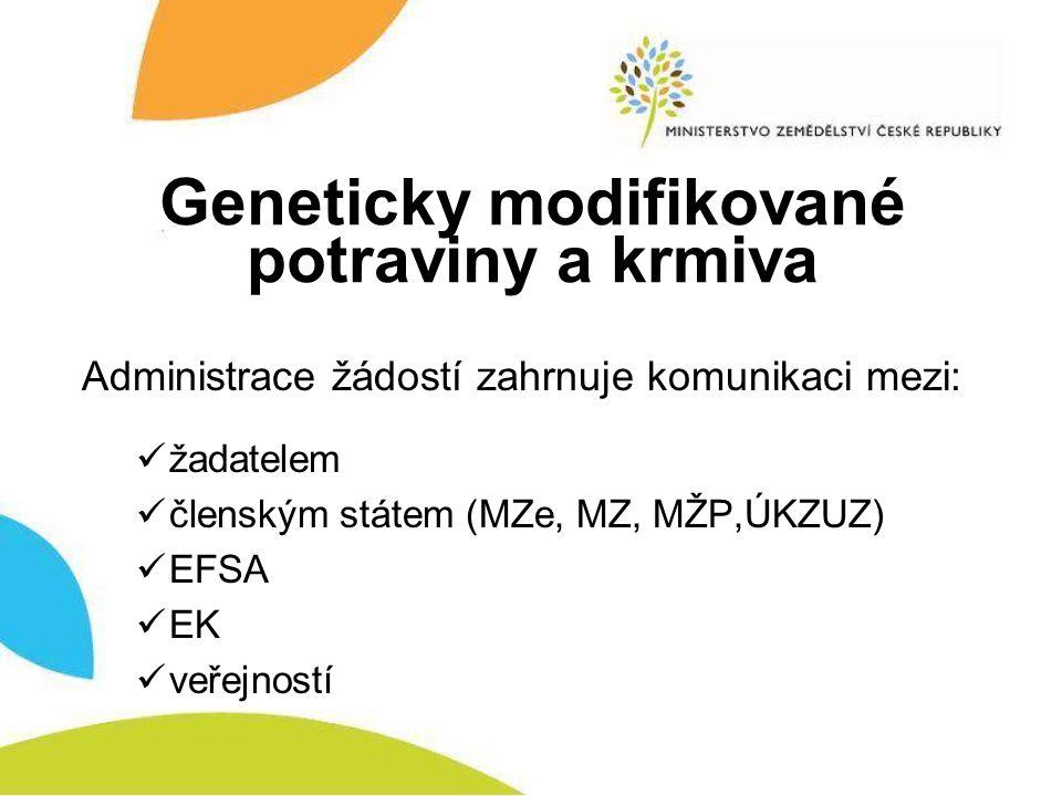 Geneticky modifikované potraviny a krmiva Administrace žádostí zahrnuje komunikaci mezi: žadatelem členským státem (MZe, MZ, MŽP,ÚKZUZ) EFSA EK veřejností