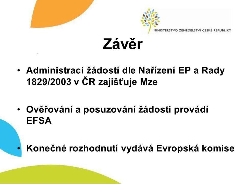 Závěr Administraci žádostí dle Nařízení EP a Rady 1829/2003 v ČR zajišťuje Mze Ověřování a posuzování žádosti provádí EFSA Konečné rozhodnutí vydává Evropská komise