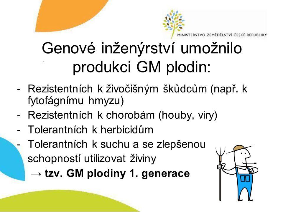 Genové inženýrství umožnilo produkci GM plodin: -Se změněným obsahem/složením koncového produktu (složení a obsah proteinů, škrobu, olejů, vitamínů apod.) → tzv.