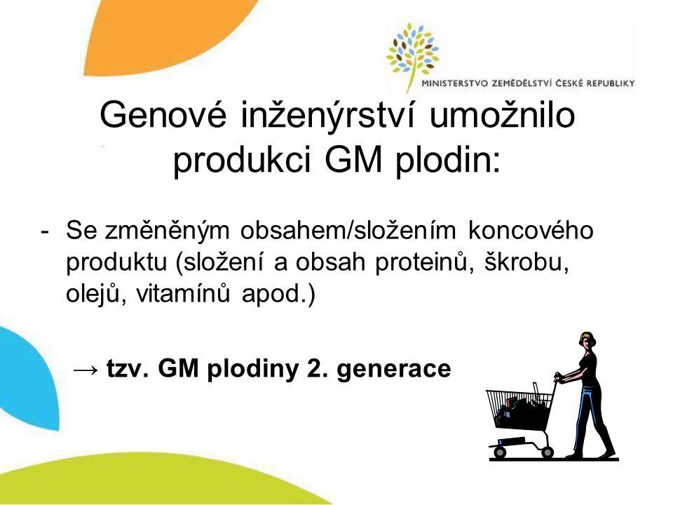 Genové inženýrství umožnilo produkci GM plodin: -Využitelných ve farmaceutickém průmyslu a zdravotnictví (nové proteiny, enzymy, jedlé vakcíny apod.) → tzv.