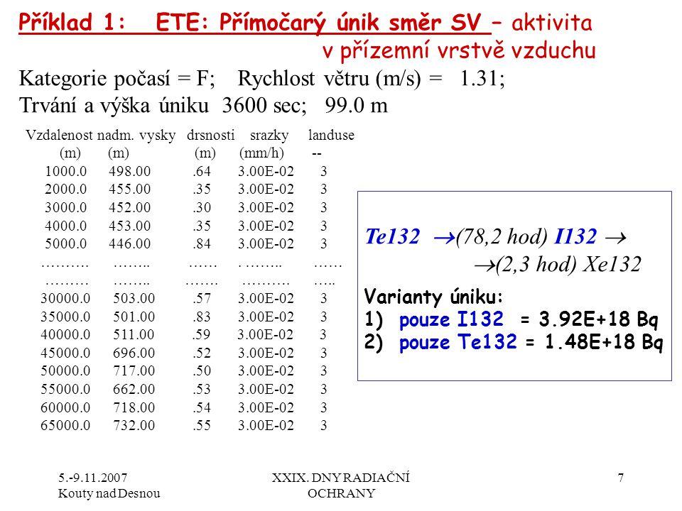 5.-9.11.2007 Kouty nad Desnou XXIX. DNY RADIAČNÍ OCHRANY 8 faktor ochuzení (dcery)