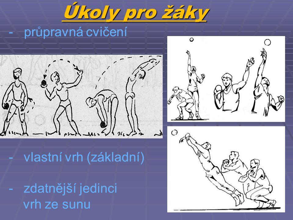 Úkoly pro žáky - průpravná cvičení - vlastní vrh (základní) - zdatnější jedinci vrh ze sunu