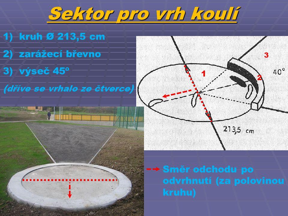 Sektor pro vrh koulí 1)kruh Ø 213,5 cm 2)zarážecí břevno 3)výseč 45º ( dříve se vrhalo ze čtverce ) 1 2 3 Směr odchodu po odvrhnutí (za polovinou kruh