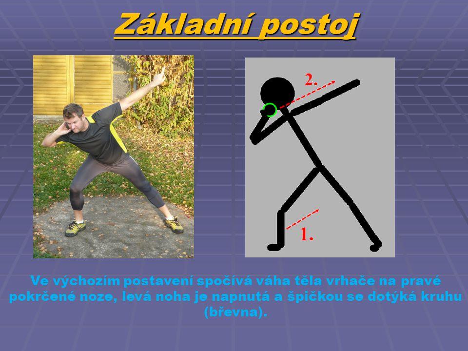 Základní postoj Ve výchozím postavení spočívá váha těla vrhače na pravé pokrčené noze, levá noha je napnutá a špičkou se dotýká kruhu (břevna).