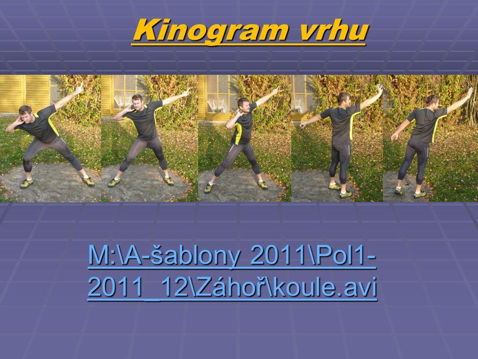 M:\A-šablony 2011\Pol1- 2011_12\Záhoř\koule.avi M:\A-šablony 2011\Pol1- 2011_12\Záhoř\koule.avi Kinogram vrhu