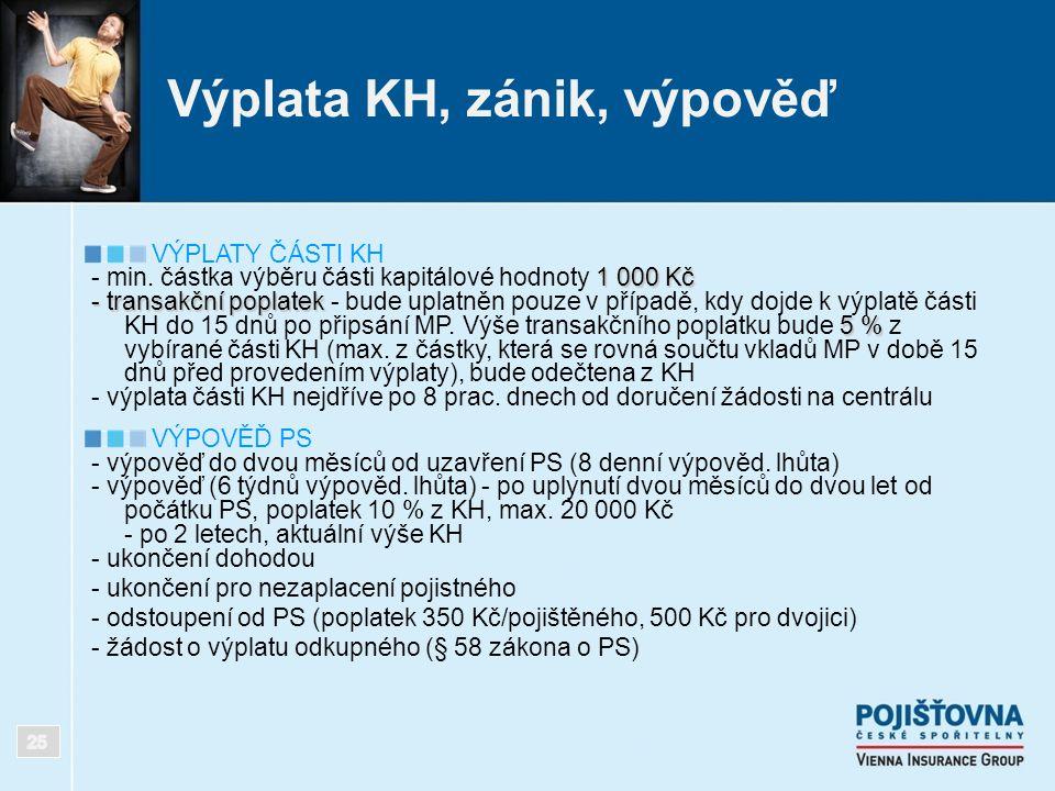 Výplata KH, zánik, výpověď VÝPLATY ČÁSTI KH 1 000 Kč - min. částka výběru části kapitálové hodnoty 1 000 Kč - transakční poplatek 5 % - transakční pop