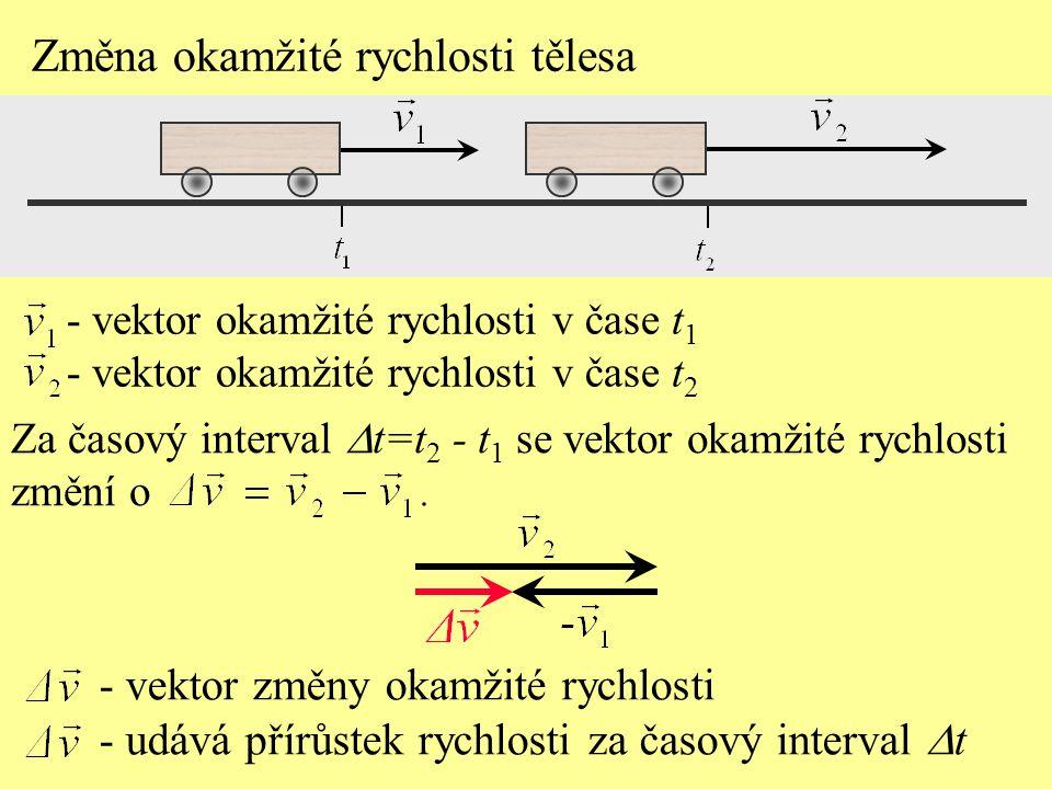 Za časový interval  t=t 2 - t 1 se vektor okamžité rychlosti změní o Změna okamžité rychlosti tělesa - vektor změny okamžité rychlosti - udává přírůstek rychlosti za časový interval  t - vektor okamžité rychlosti v čase t 1 - vektor okamžité rychlosti v čase t 2