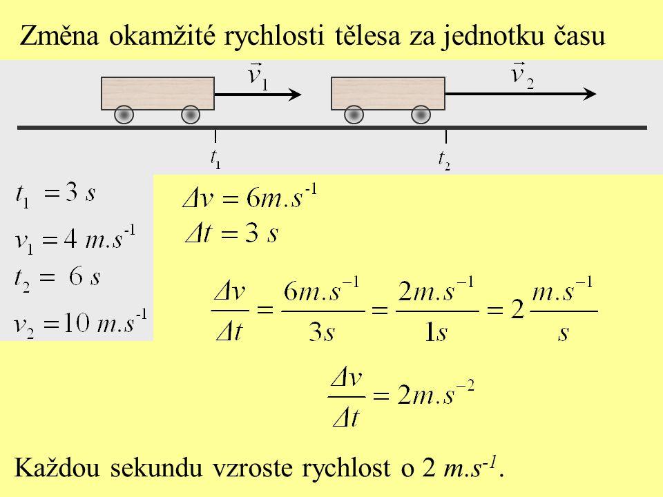 Změna okamžité rychlosti tělesa za jednotku času Každou sekundu vzroste rychlost o 2 m.s -1.