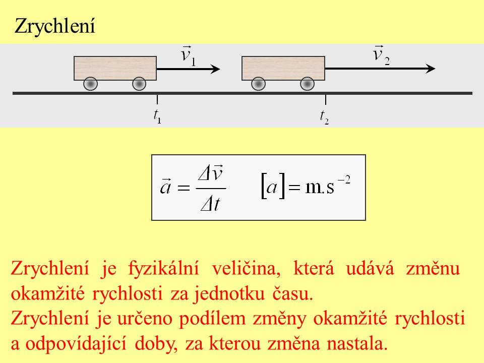 Zrychlení  rychlení je fyzikální veličina, která udává změnu okamžité rychlosti za jednotku času.