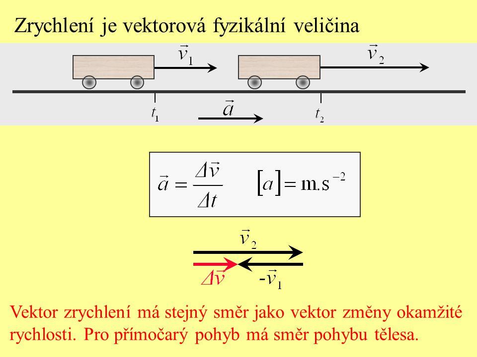 Zrychlení je vektorová fyzikální veličina Vektor zrychlení má stejný směr jako vektor změny okamžité rychlosti.